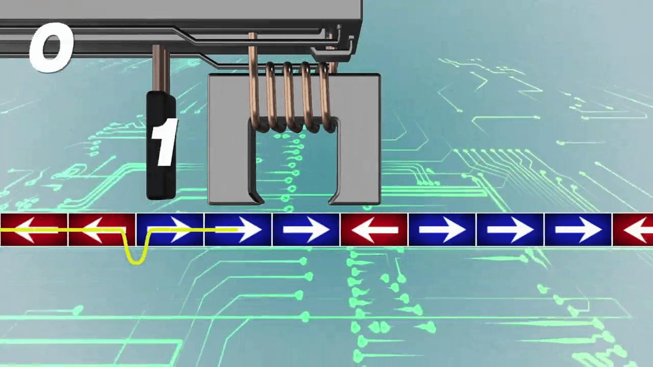 How do Hard Drive Works?